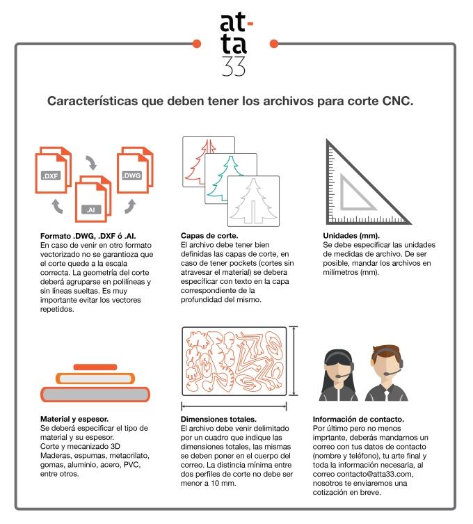 textos-mas-diseno-de-nomenclatura-atta-03